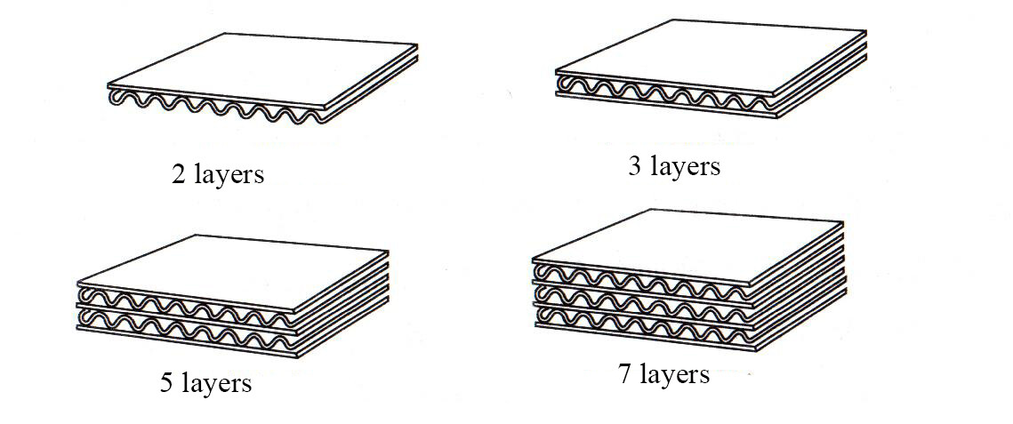 paper for boxes